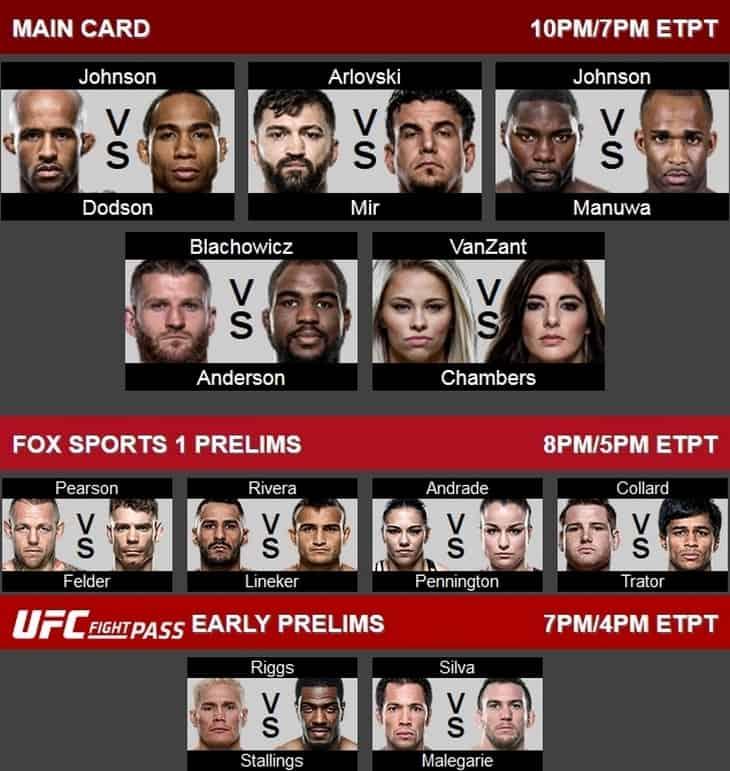 Кард UFC 191