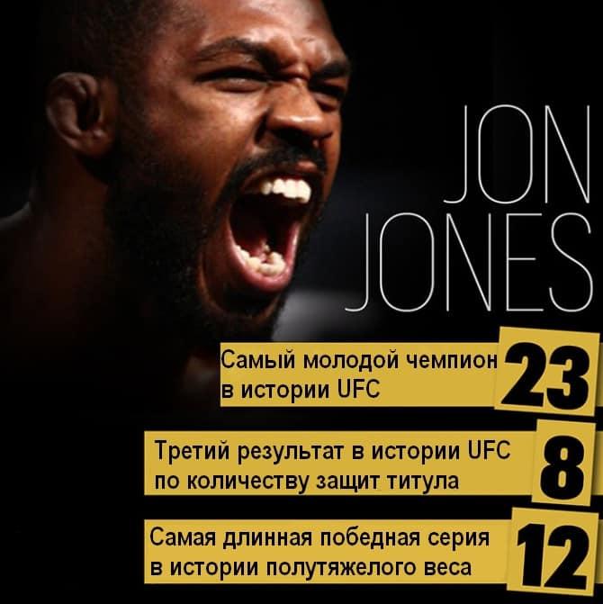 Джонс статы