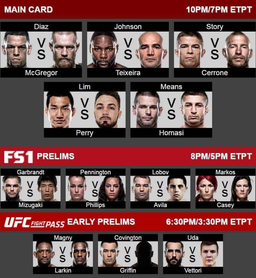 UFC 202 кард
