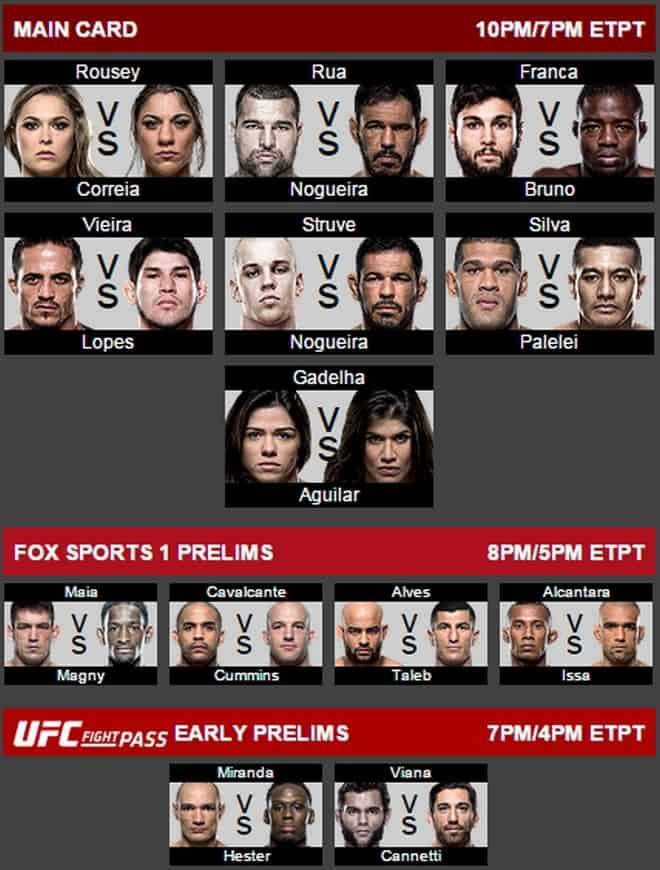 UFC 190 весь кард