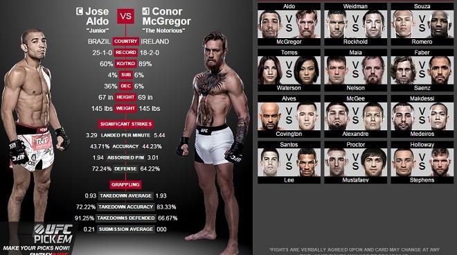 Кард UFC 194