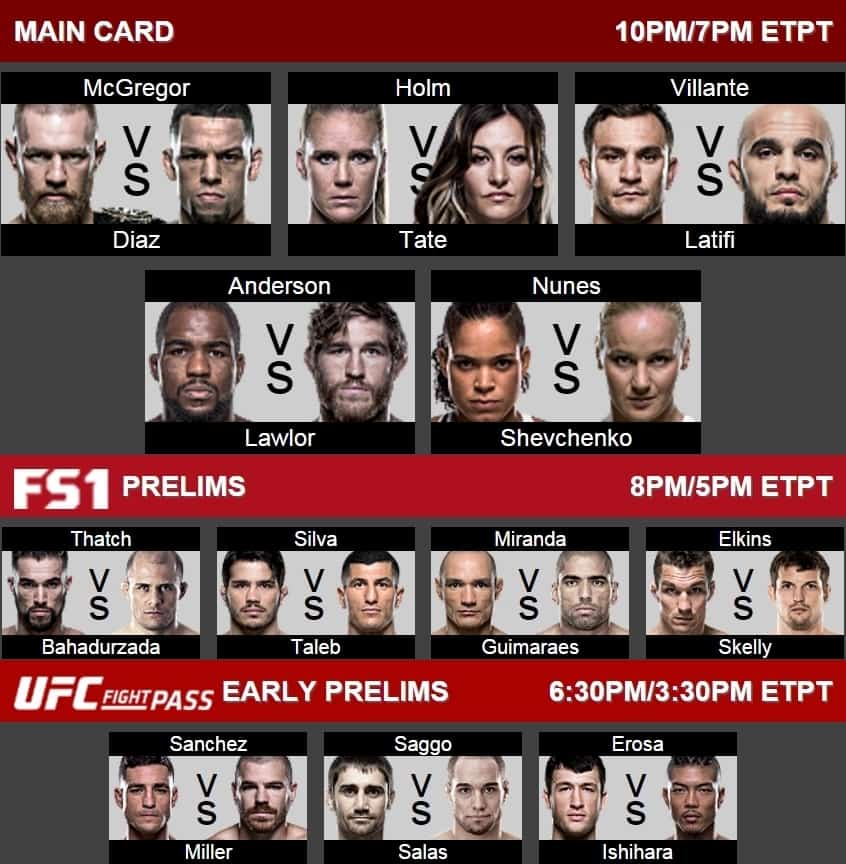 UFC 196 полный кард