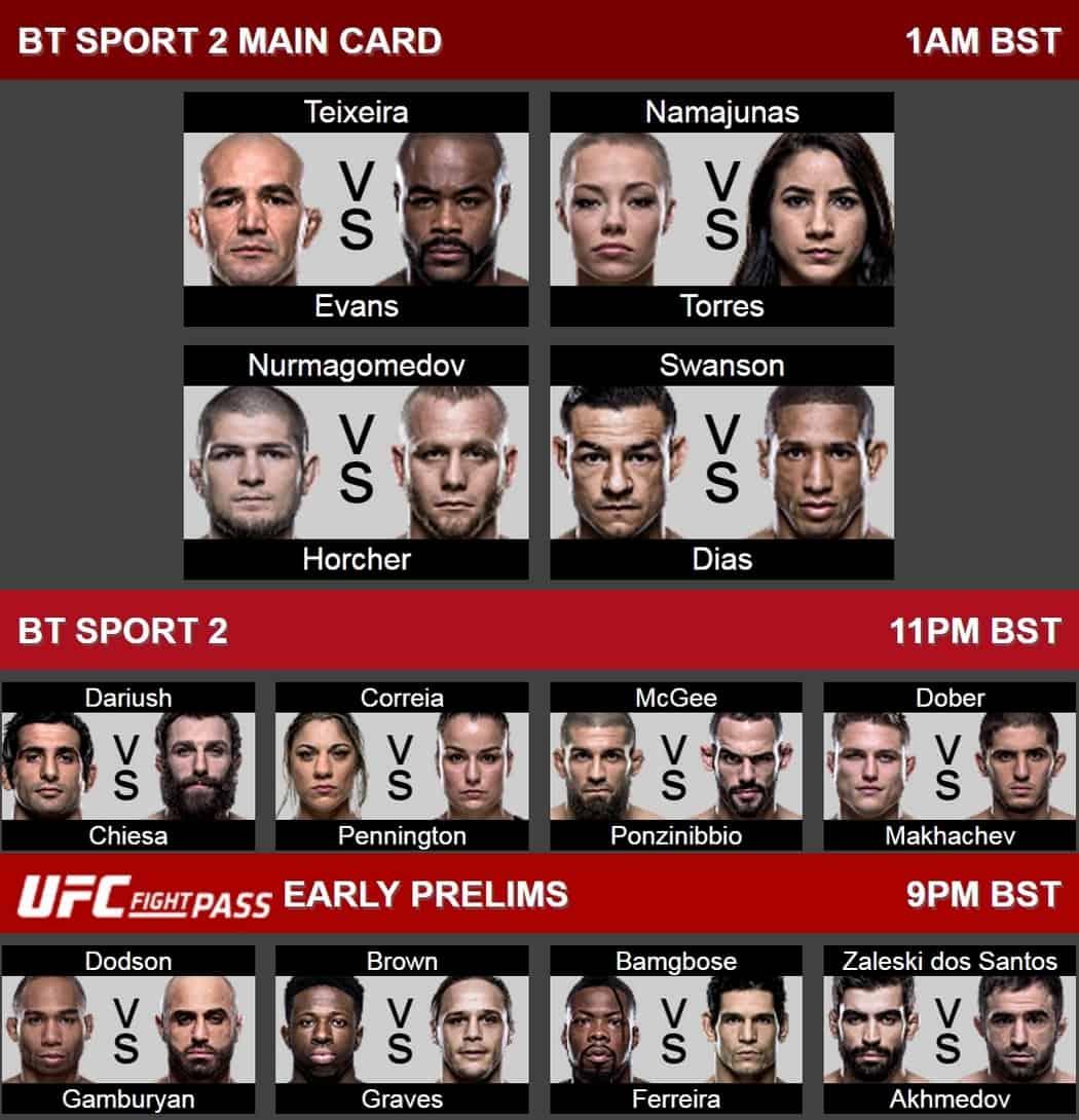 UFC on FOX 19 полный кард
