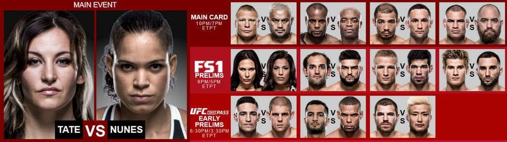 UFC 200 последний кард