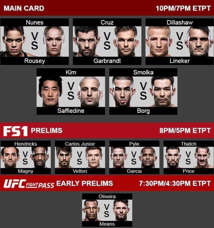 Где и как смотреть UFC 207. Памятка фанату ММА