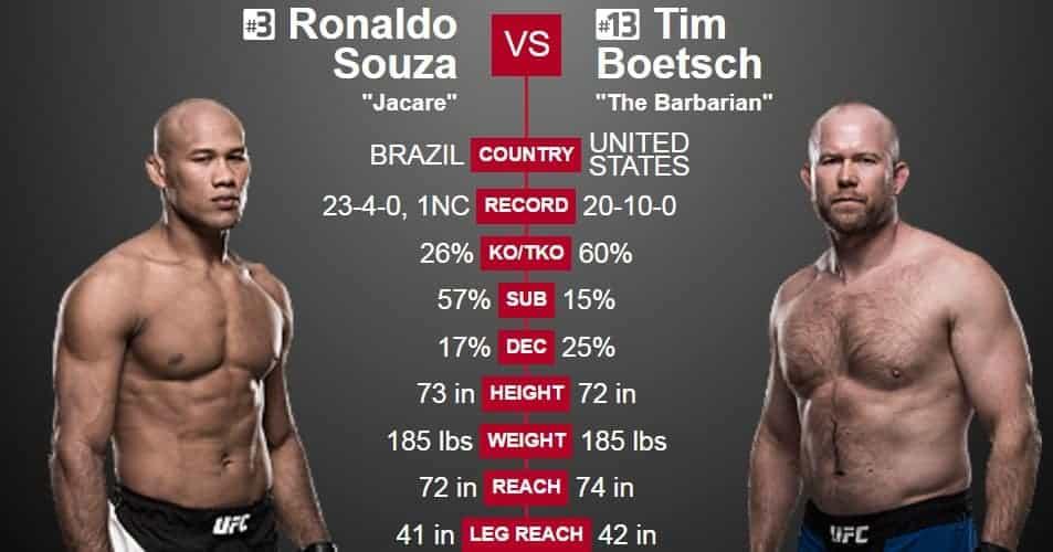 Ставки на UFC 208. Явные фавориты