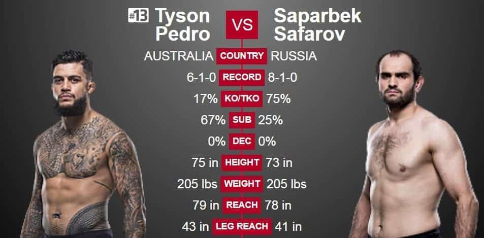 Где и как смотреть UFC 221? Памятка фанату ММА
