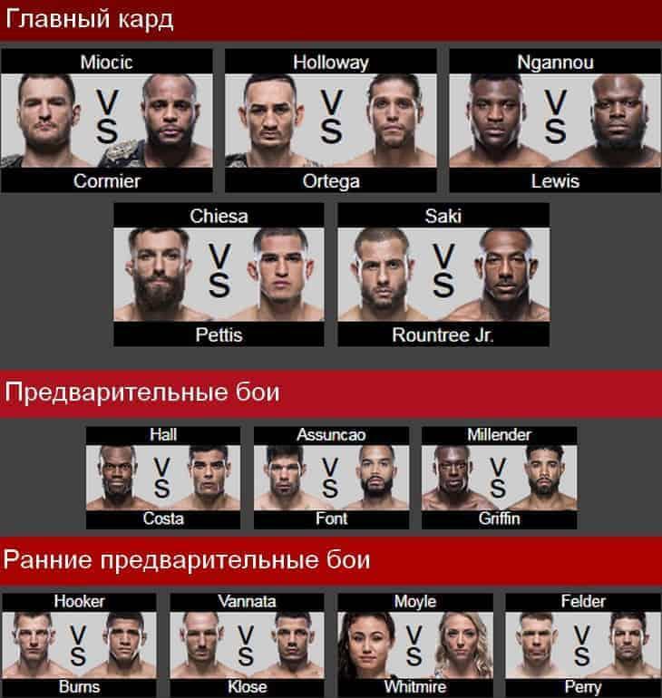 Где и как смотреть UFC 226? Памятка фанату ММА