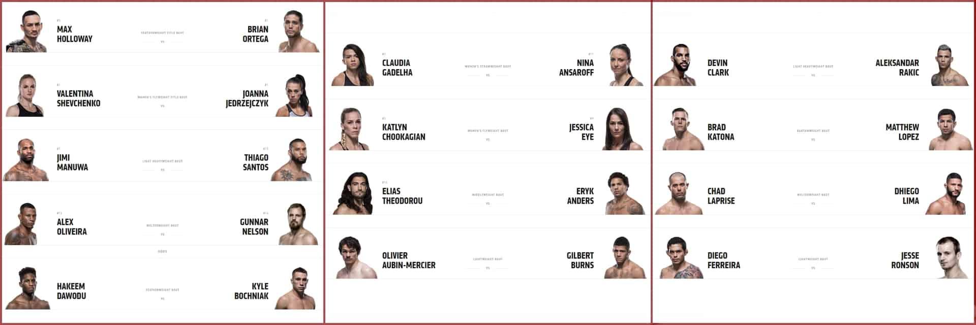 Кард UFC 231
