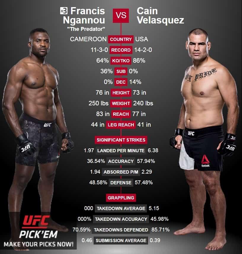 Где смотреть UFC on ESPN 1: трансляция, кард, анонс