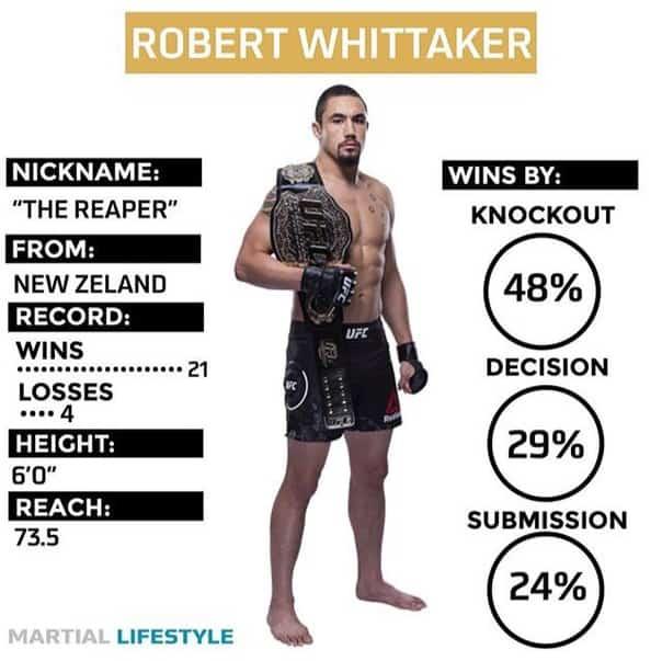 Статистика Роберта Уиттакера