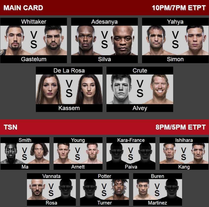 Где смотреть UFC 234: трансляция, кард, анонс