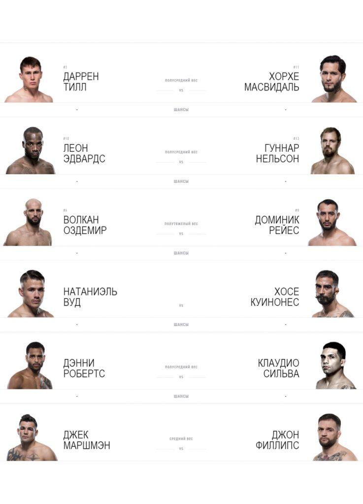 Главный кард UFC Fight Night 147