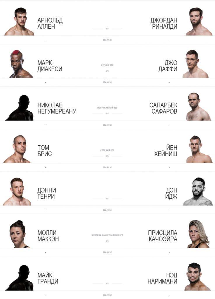 Где смотреть UFC Fight Night 147: трансляция и дата проведения