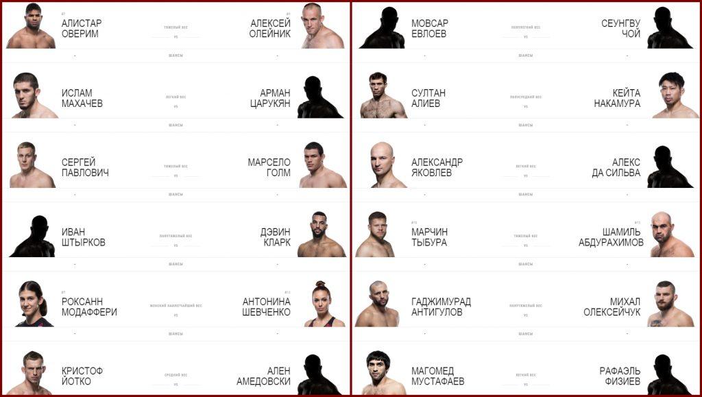Где смотреть UFC Санкт-Петербург