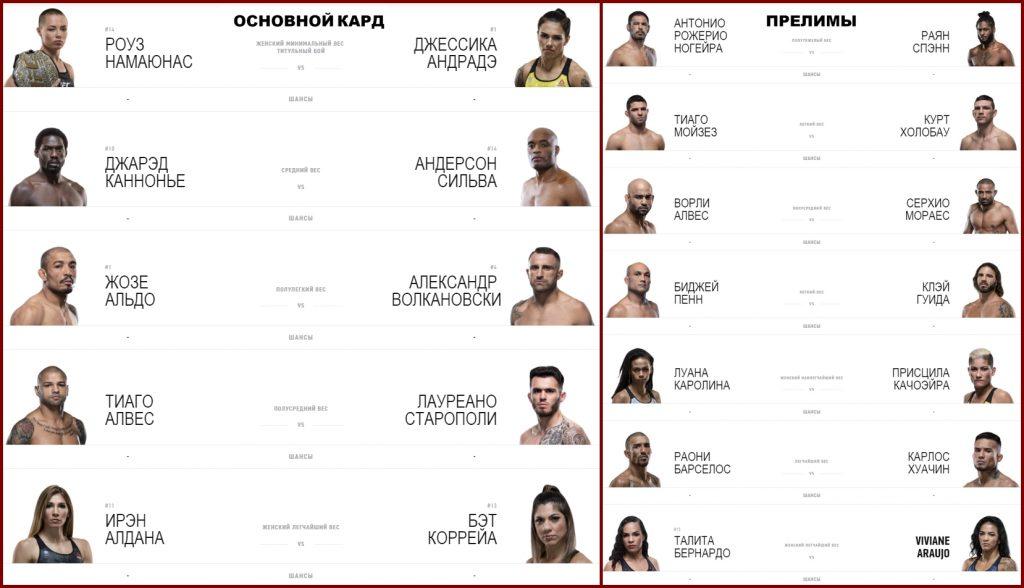 смотреть UFC 237
