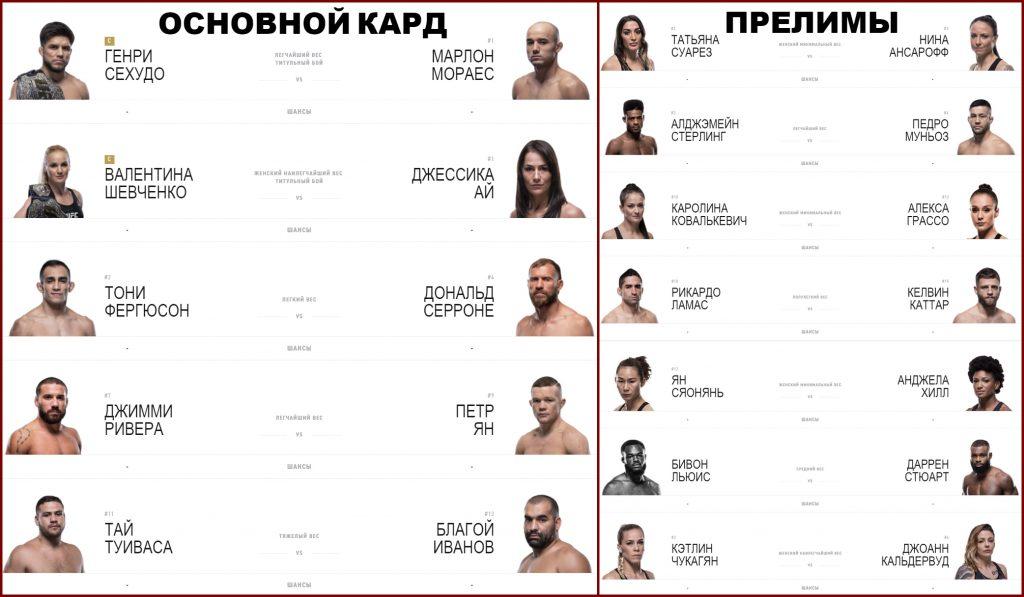 кард UFC 238