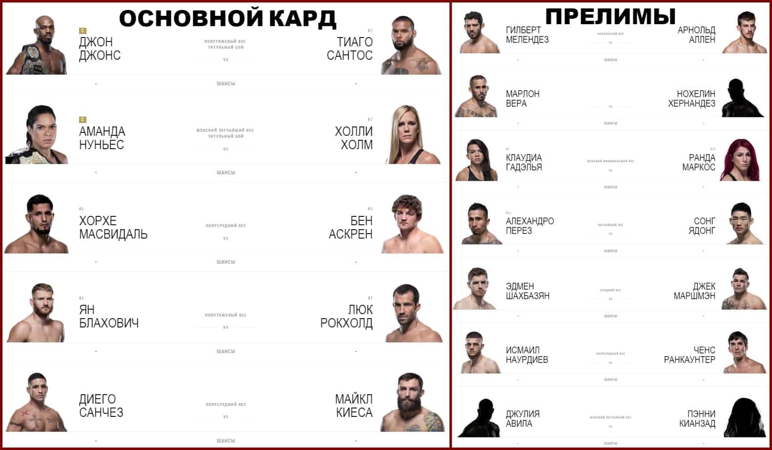 кард UFC 239