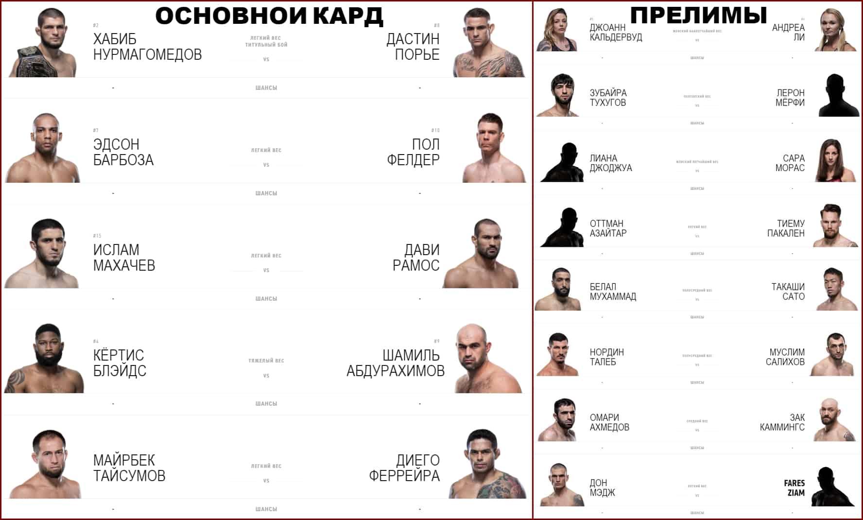 Где смотреть UFC 242