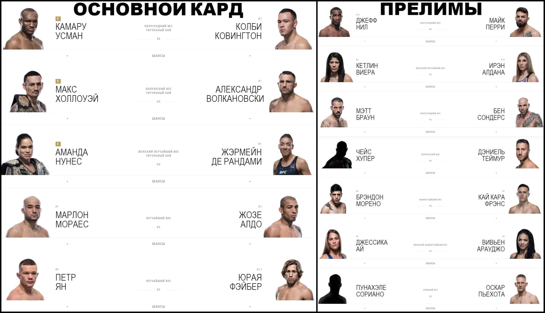 Кард UFC 245