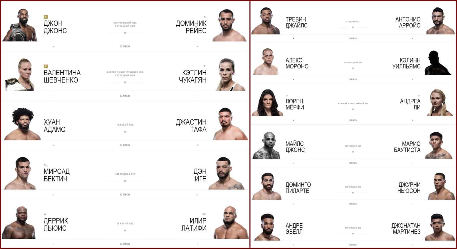 смотреть UFC 247
