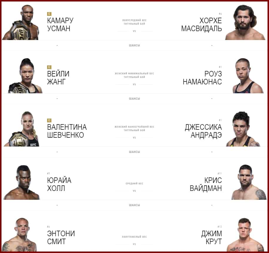 Смотреть UFC 261