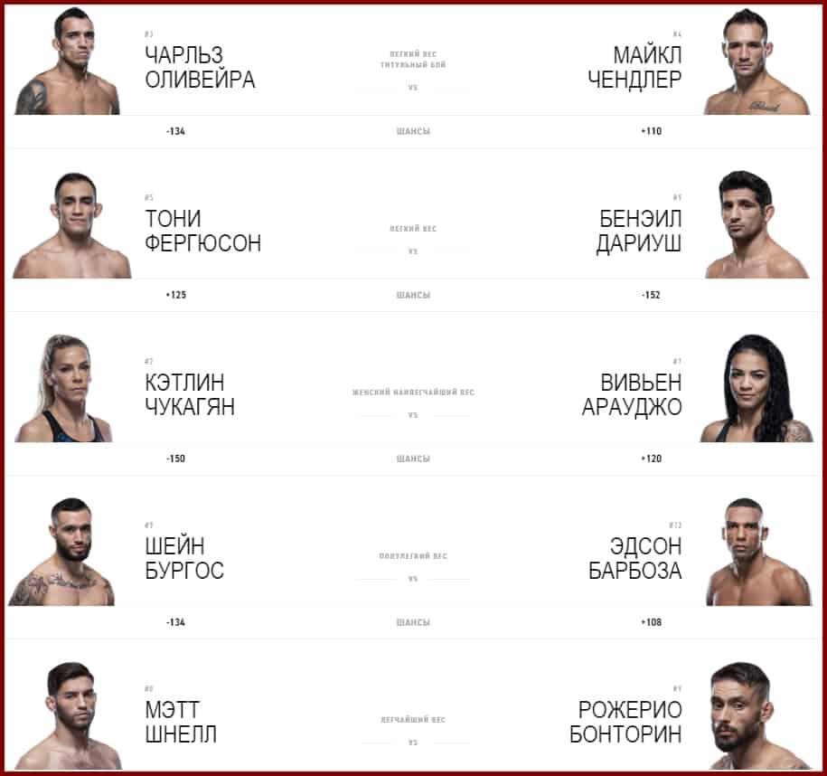 UFC 262 кард основных боев